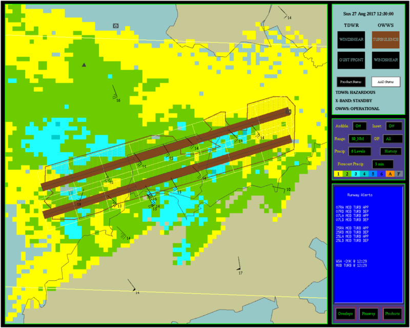 Turbulence alerts issued by Windshear and Turbulence Warning System (WTWS) at 8:30 p.m. on 27 August 2017.  Runways filled with brown colour are under the alert of turbulence.