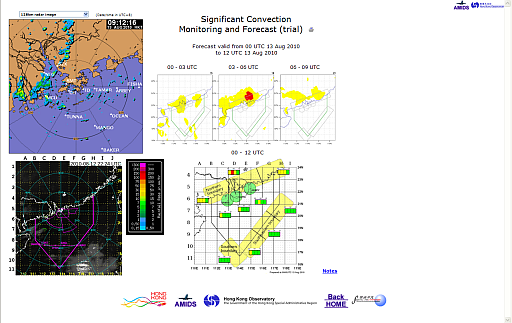 Significant Convection Monitoring and Forecast Webpage