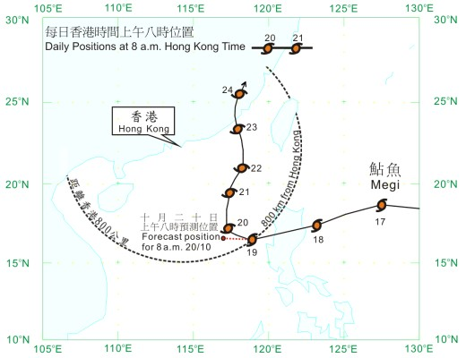 Figure 1     Megi's actual (solid line) and forecast track (dotted line), 19 October