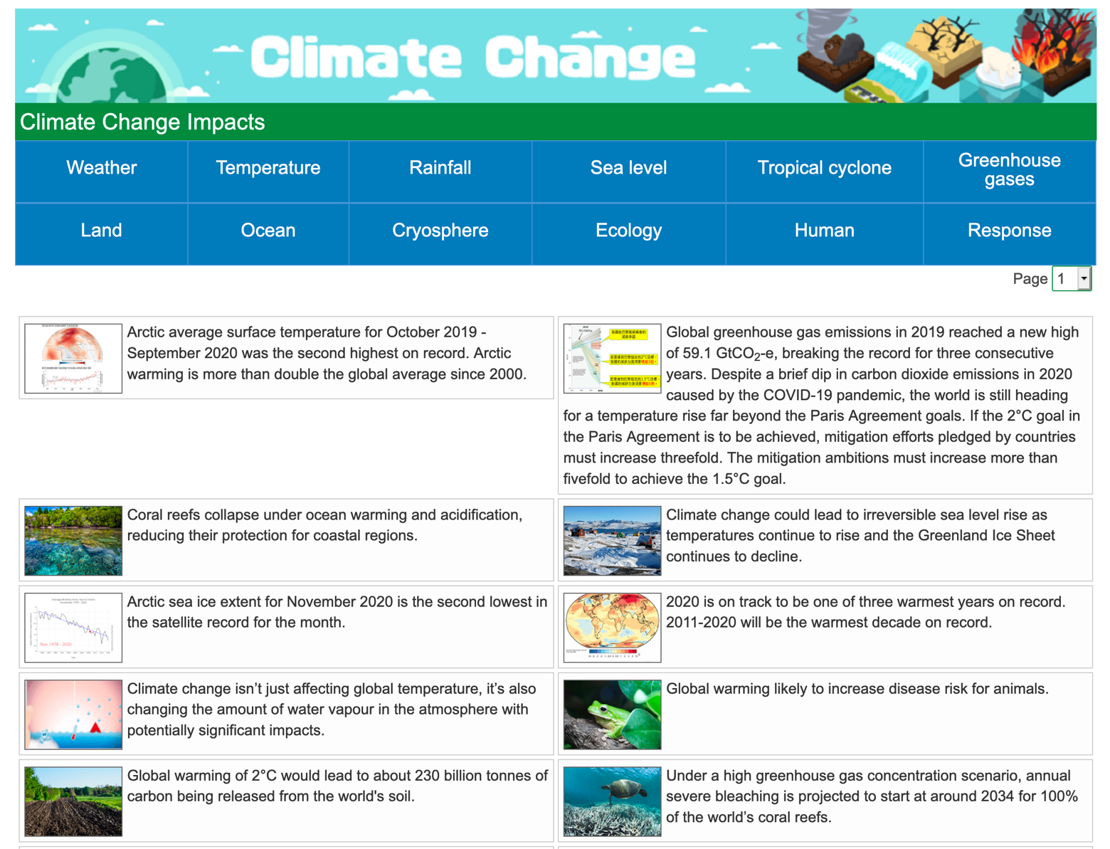 The Climate Change Impacts webpage