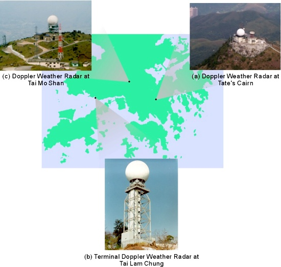 Weather radar in Hong Kong and their locations.