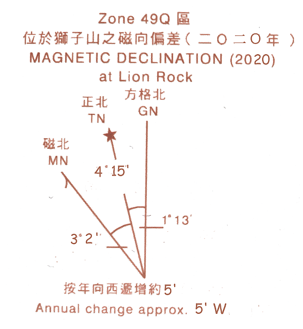 Figure 1. The Magnetic Declination of Lion Rock in 2020.