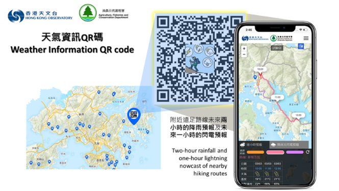 Going Hiking? Scan for Weather Information