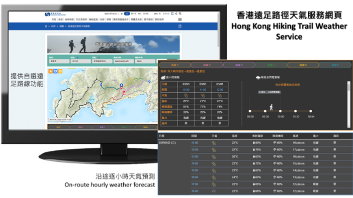Hong Kong Hiking Trail Weather Service Website
